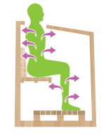 Herbalsauna activeaza sistemul de detoxifiere a organismului